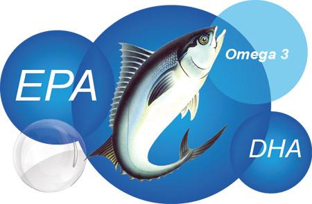Omega-3 là gì, DHA và EPA có phải là Omega-3?