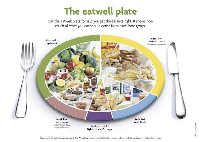 Chế độ ăn lành mạnh trong 3 tháng đầu 1