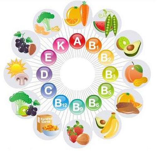 Những loại vitamin và khoáng chất thường thiếu khi mang thai 1
