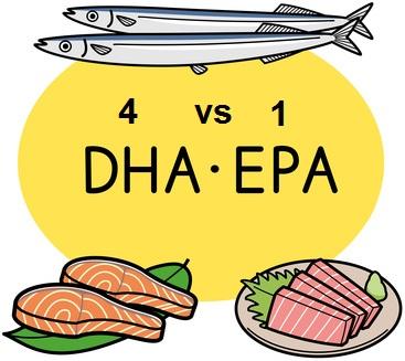 1. Hàm lượng DHA và EPA trong chế phẩm 1