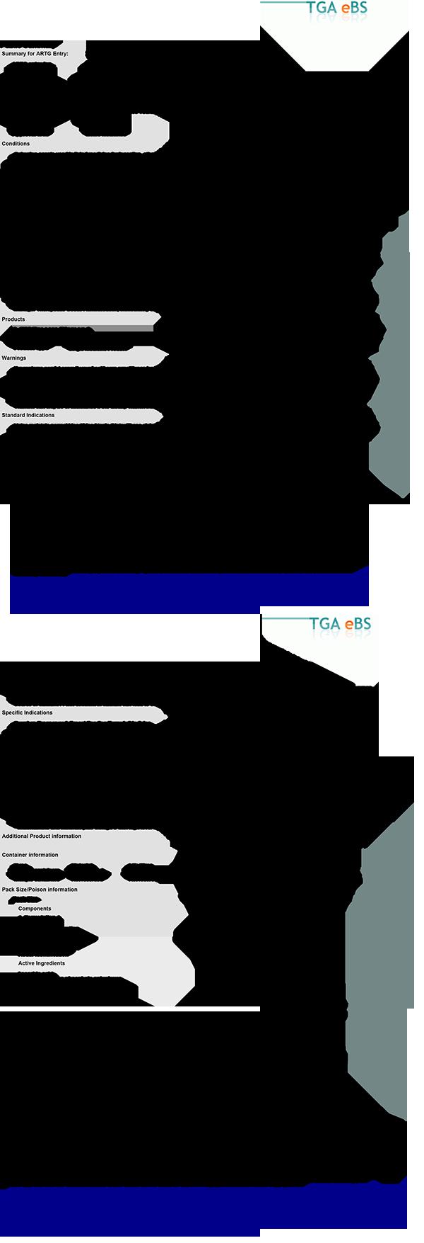 Đăng ký sản phẩm thuốc Procare tại TGA - Australia (Cơ quan quản lý dược phẩm tại Úc) 2