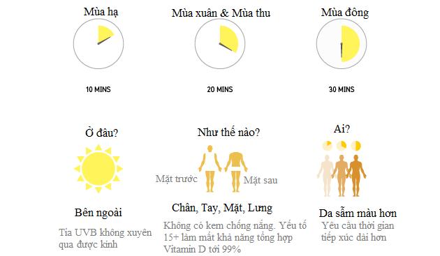 Tiếp xúc với ánh nắng mặt trời đúng cách 1