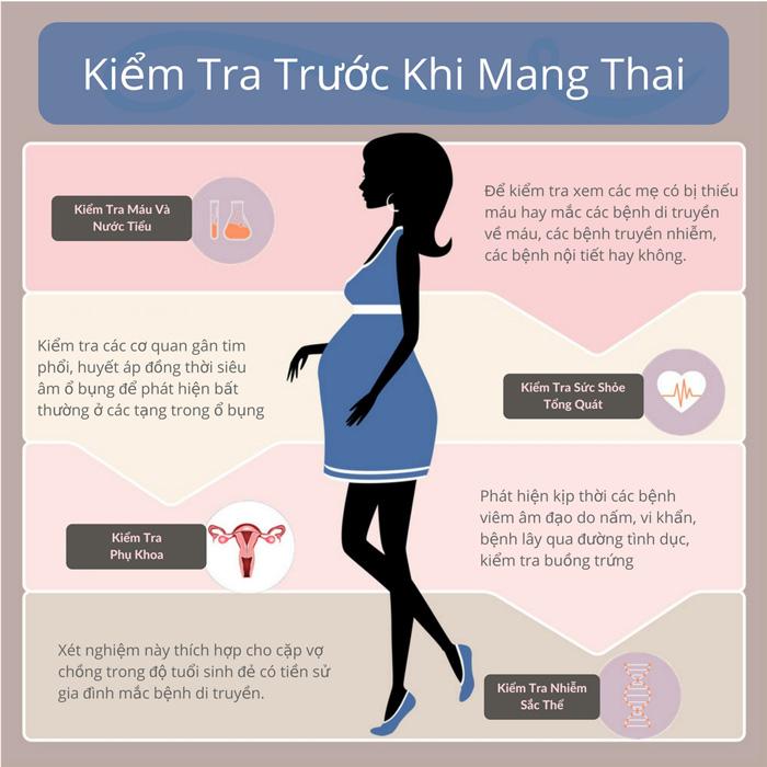 danh mục chuẩn bị trước khi mang thai
