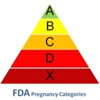 Sử dụng thuốc khi mang thai, nhóm nào an toàn? 1