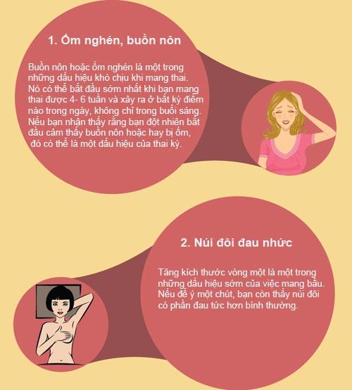 [Infographic] 11 dấu hiệu thường gặp khi mang thai 3