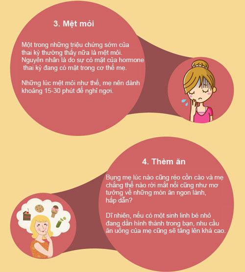 [Infographic] 11 dấu hiệu thường gặp khi mang thai 4