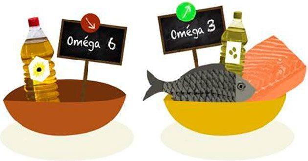 Loại Omega 3 6 9 nào tốt nhất với bà bầu 1